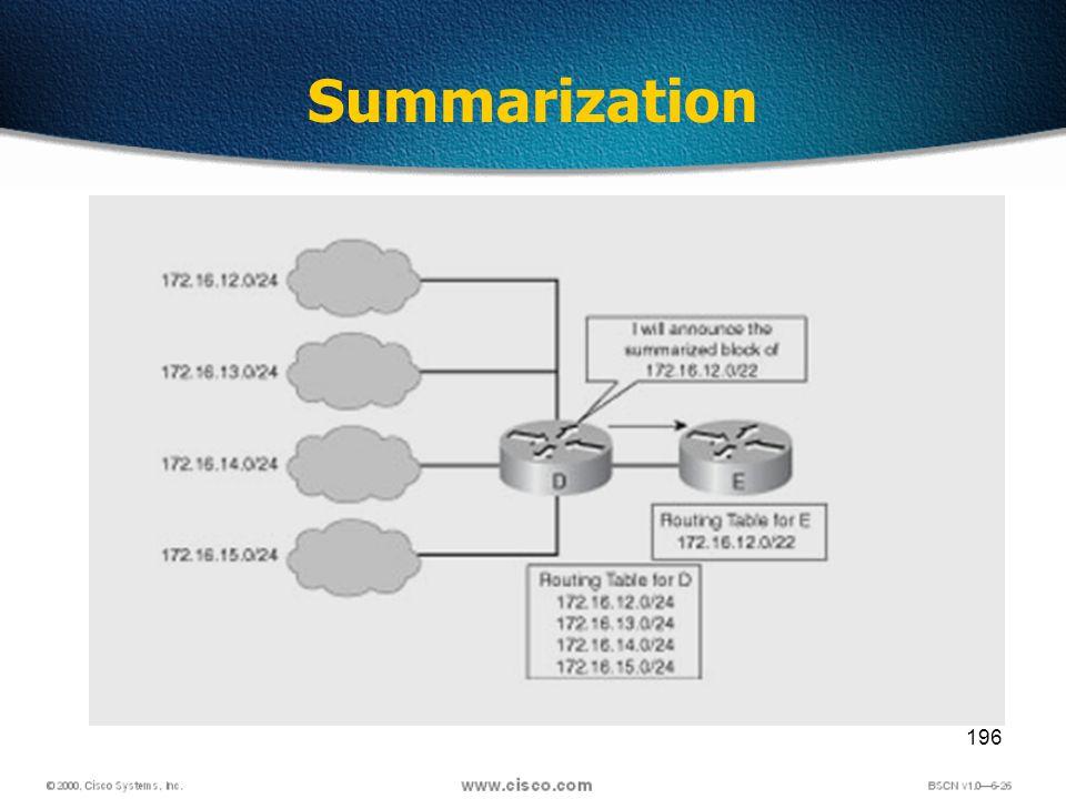 196 Summarization