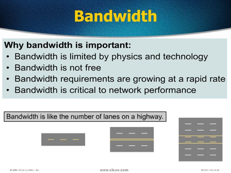 24 Bandwidth