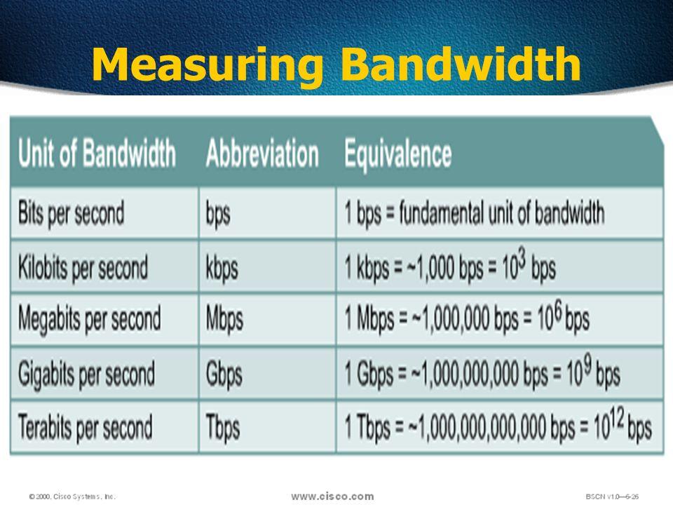 25 Measuring Bandwidth