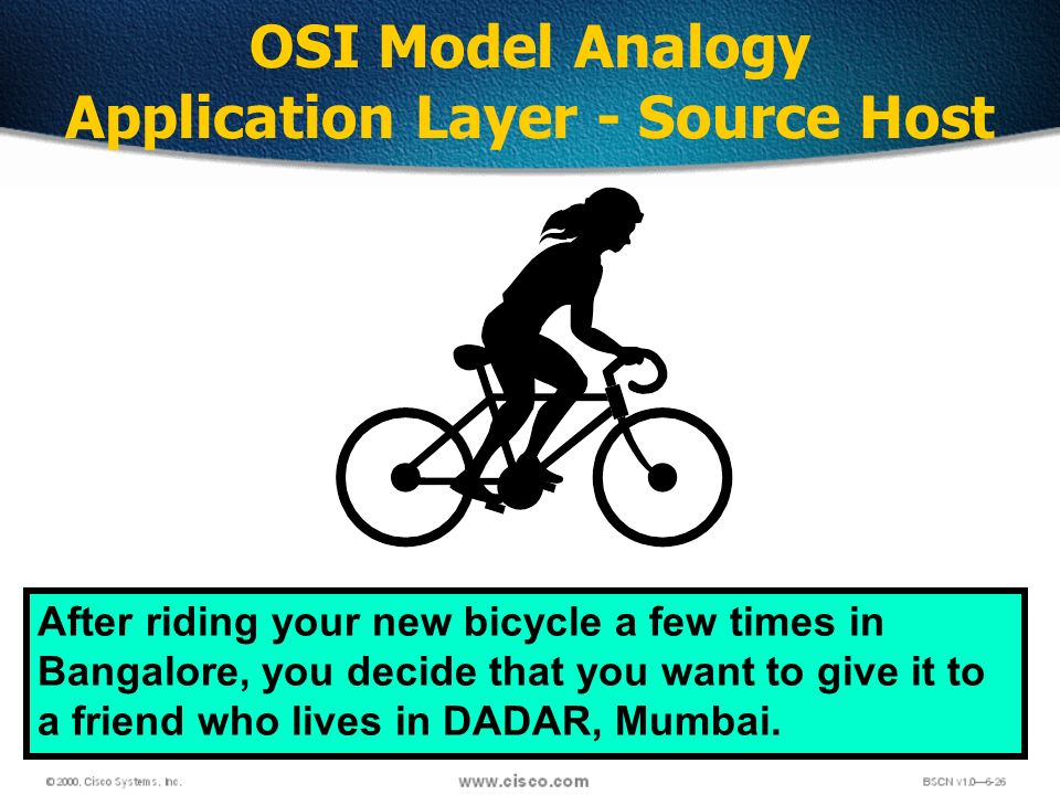 46 OSI Model Analogy Application Layer - Source Host After riding your new bicycle a few times in Bangalore, you decide that you want to give it to a friend who lives in DADAR, Mumbai.
