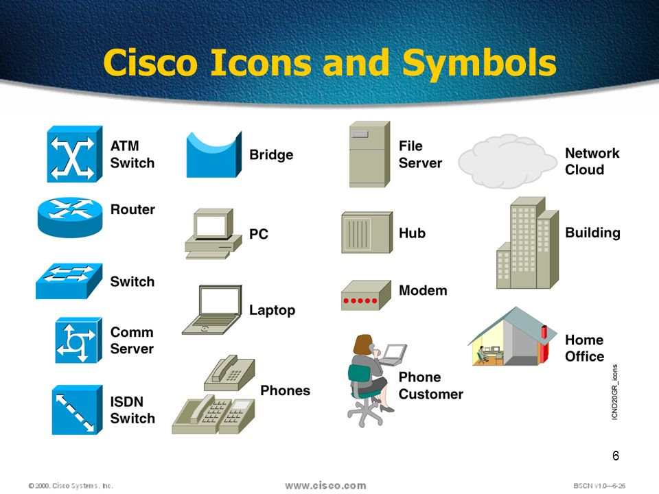 6 Cisco Icons and Symbols