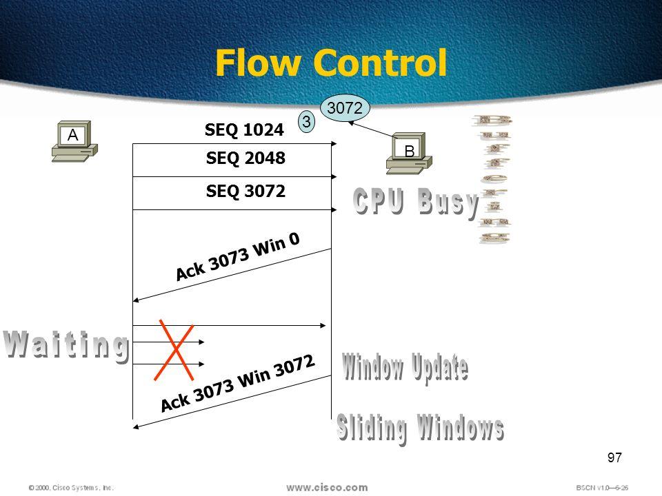 97 Flow Control SEQ 1024 SEQ 2048 SEQ 3072 A B 3072 3 Ack 3073 Win 0 Ack 3073 Win 3072