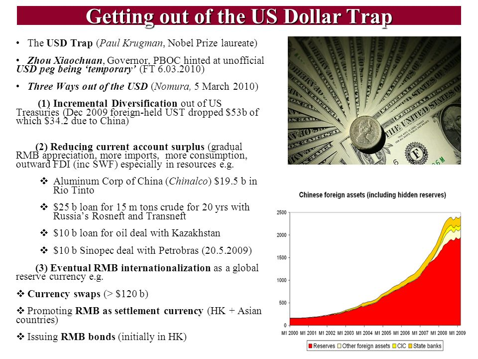 12 Getting out of the US Dollar Trap The USD Trap (Paul Krugman, Nobel Prize laureate) Zhou Xiaochuan, Governor, PBOC hinted at unofficial USD peg bei