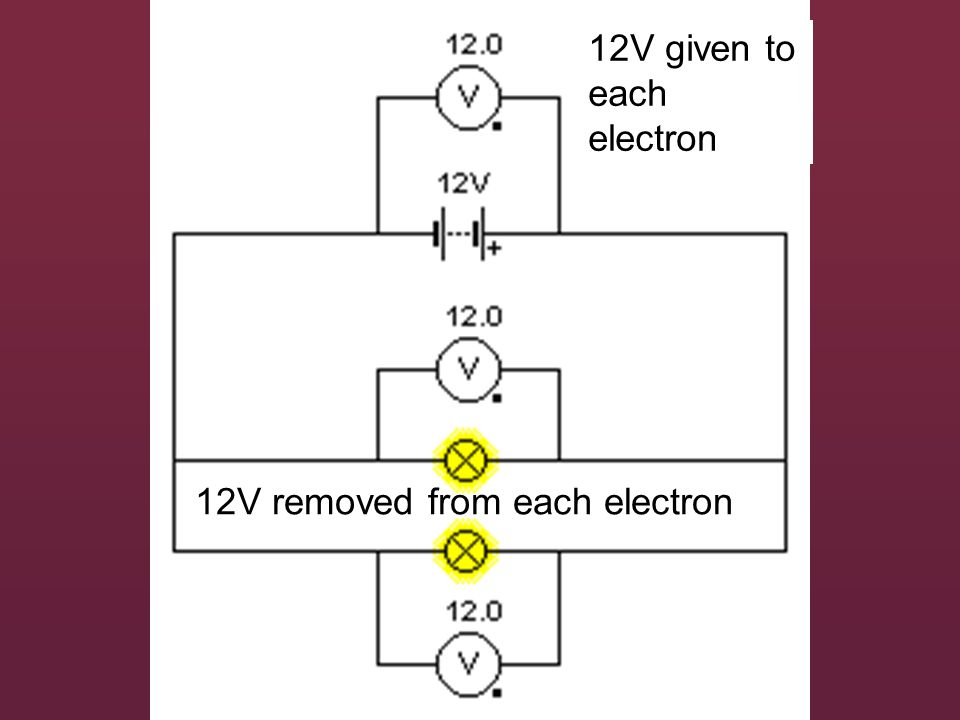 PARALLEL The voltage in any loop in a circuit will = 0 With identical components parallel paths will have the same voltage. What goes in must come out