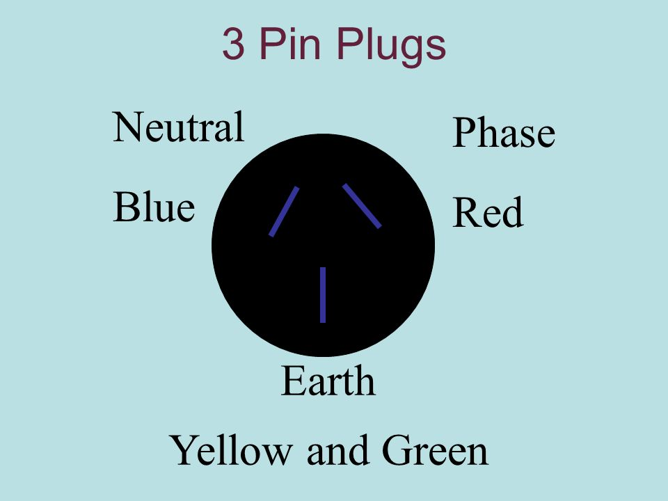 Electricity at Home Mains power is 240V AC. AC means the current changes direction 50 times per second and is said to be 50 Hertz (50 Hz). Fuses are u
