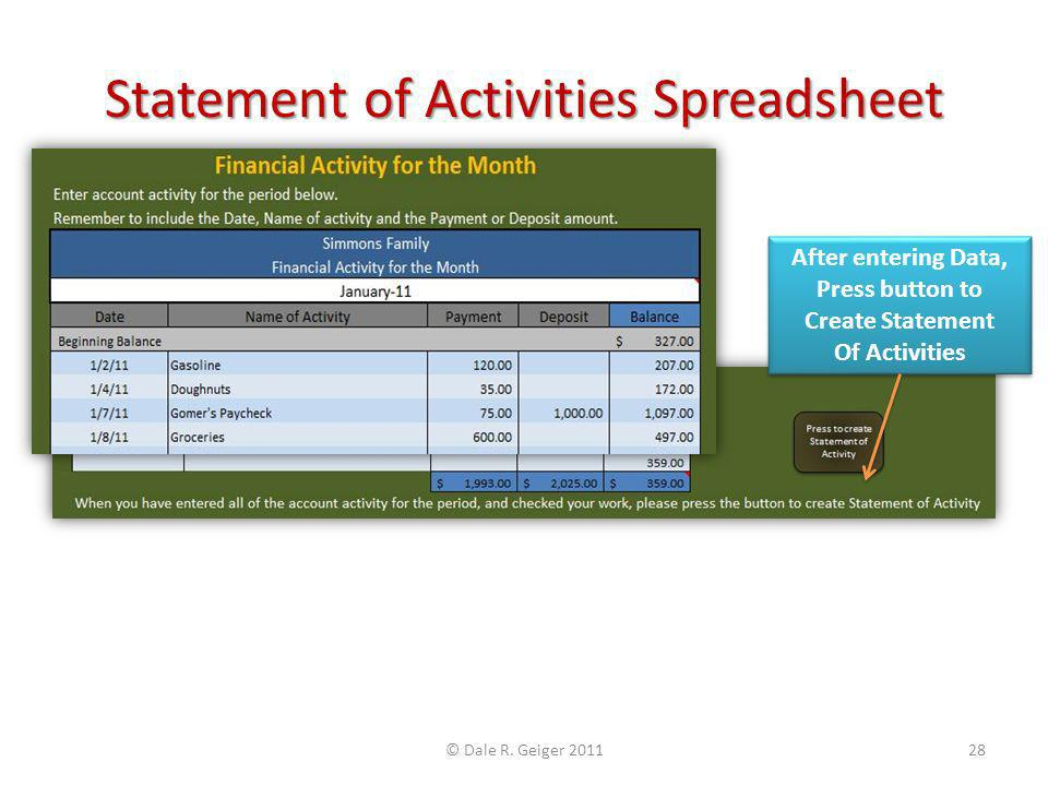 Statement of Activities Spreadsheet Statement of Activities shows: Total Revenues, Total Costs, Change in Financial Position, and Ending Financial Position Statement of Activities shows: Total Revenues, Total Costs, Change in Financial Position, and Ending Financial Position © Dale R.
