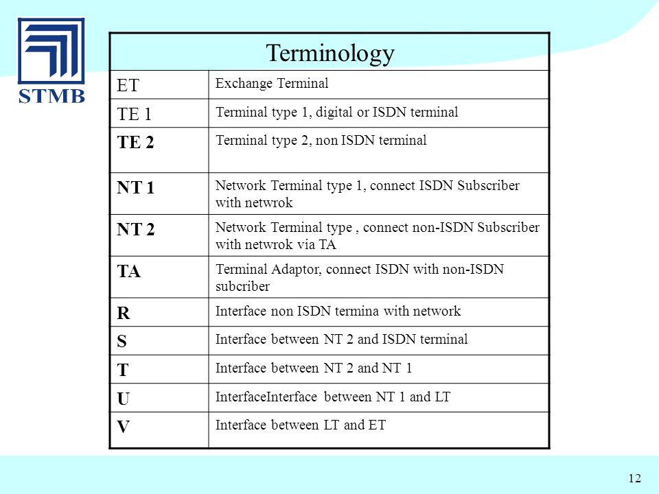 12 Terminology ET Exchange Terminal TE 1 Terminal type 1, digital or ISDN terminal TE 2 Terminal type 2, non ISDN terminal NT 1 Network Terminal type