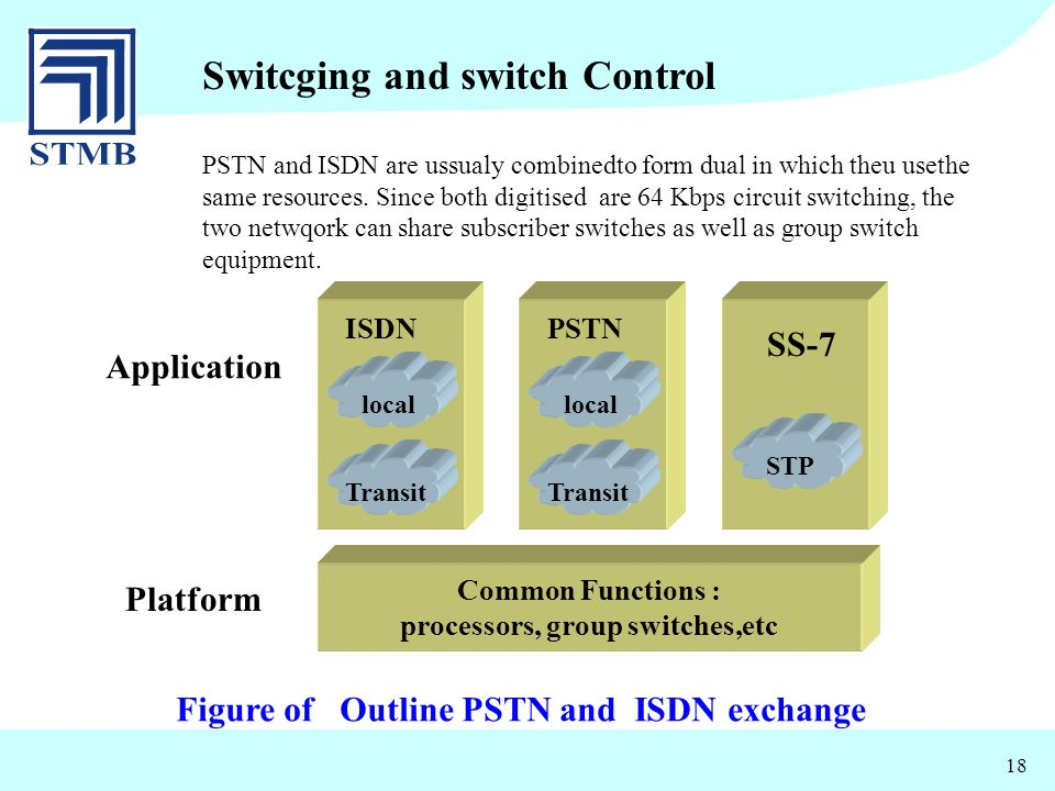 18 Switcging and switch Control PSTN and ISDN are ussualy combinedto form dual in which theu usethe same resources. Since both digitised are 64 Kbps c
