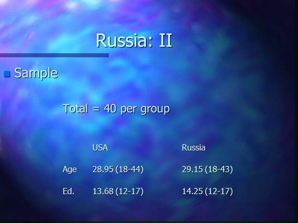 Russia: II n Sample Total = 40 per group USARussia Age28.95 (18-44)29.15 (18-43) Ed.13.68 (12-17)14.25 (12-17)