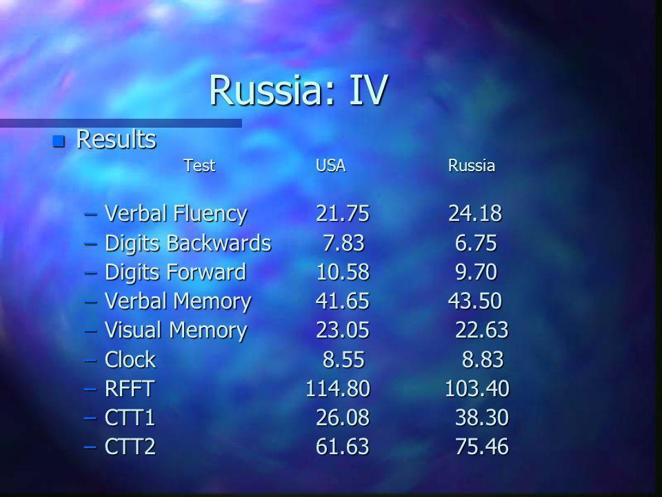 Russia: IV n Results TestUSARussia –Verbal Fluency21.7524.18 –Digits Backwards 7.83 6.75 –Digits Forward10.58 9.70 –Verbal Memory41.6543.50 –Visual Me