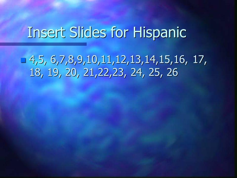 Insert Slides for Hispanic n 4,5, 6,7,8,9,10,11,12,13,14,15,16, 17, 18, 19, 20, 21,22,23, 24, 25, 26