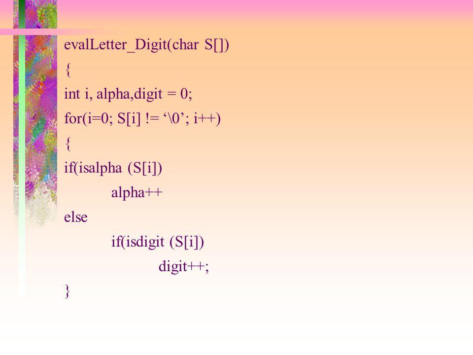 evalLetter_Digit(char S[]) { int i, alpha,digit = 0; for(i=0; S[i] != \0; i++) { if(isalpha (S[i]) alpha++ else if(isdigit (S[i]) digit++; }