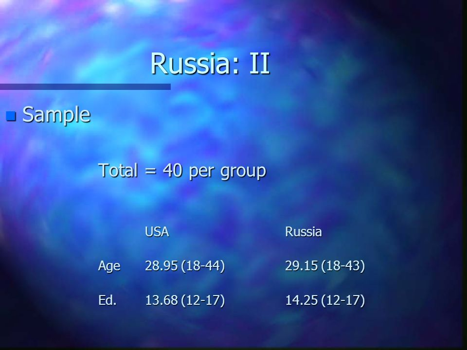Russia: II n Sample Total = 40 per group USARussia Age28.95 (18-44)29.15 (18-43) Ed.13.68 (12-17)14.25 (12-17)