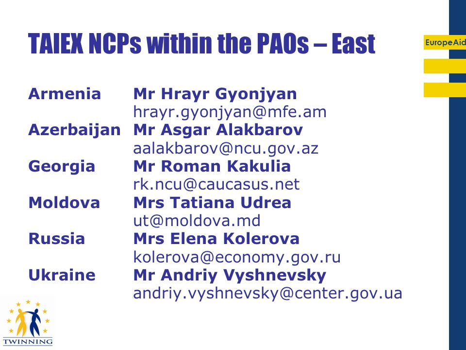 EuropeAid Nb of invitations for NC&R to TAIEX events: 2006-07 (31.10.2007)