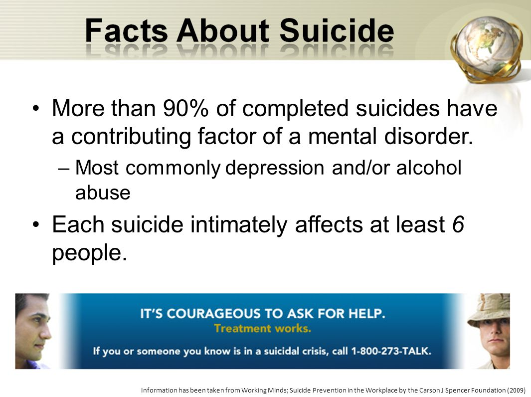 More than 90% of completed suicides have a contributing factor of a mental disorder. –Most commonly depression and/or alcohol abuse Each suicide intim