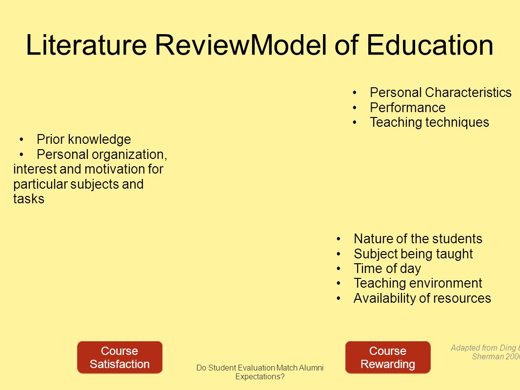Literature ReviewModel of Education Course Satisfaction Course Rewarding Do Student Evaluation Match Alumni Expectations.