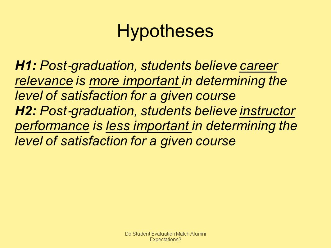 Hypotheses H1: Post graduation, students believe career relevance is more important in determining the level of satisfaction for a given course H2: Post graduation, students believe instructor performance is less important in determining the level of satisfaction for a given course Do Student Evaluation Match Alumni Expectations?