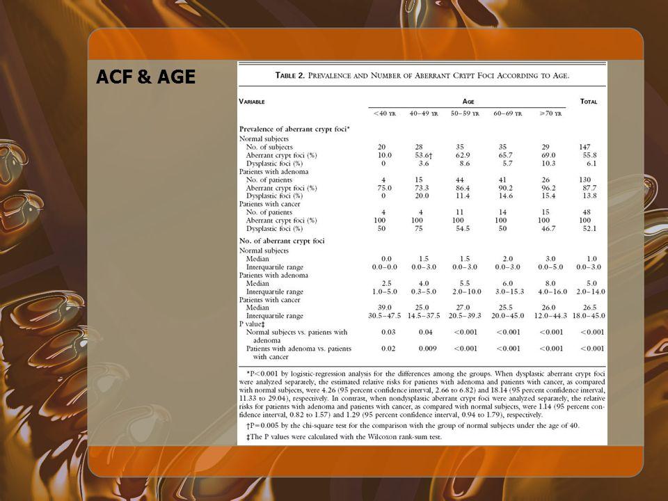 ACF & AGE
