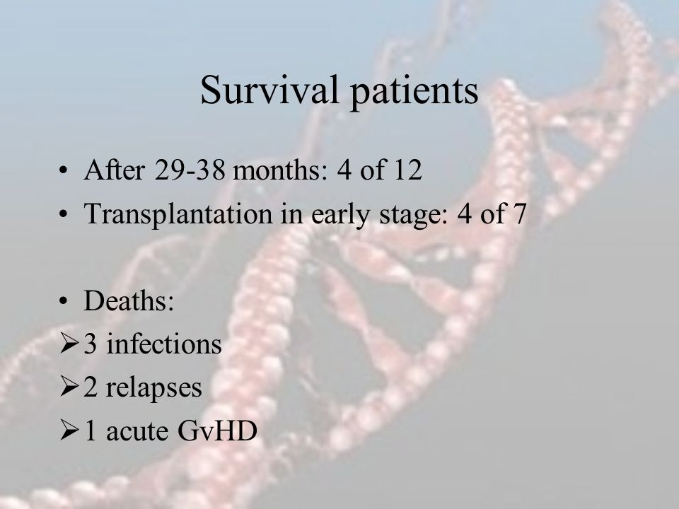 Survival patients After 29-38 months: 4 of 12 Transplantation in early stage: 4 of 7 Deaths: 3 infections 2 relapses 1 acute GvHD