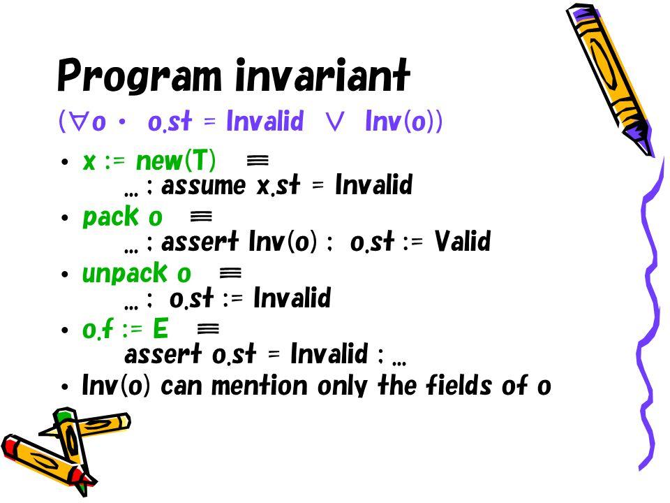 Program invariant (o o.st = Invalid Inv(o)) x := new(T)... ; assume x.st = Invalid pack o... ; assert Inv(o) ; o.st := Valid unpack o... ; o.st := Inv