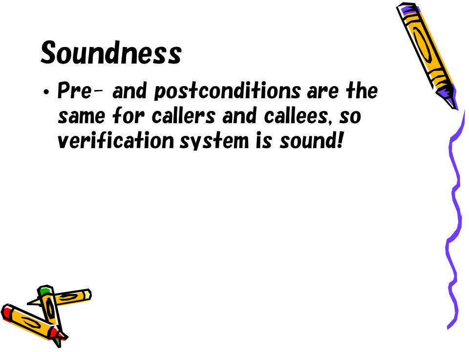 Soundness Pre- and postconditions are the same for callers and callees, so verification system is sound!