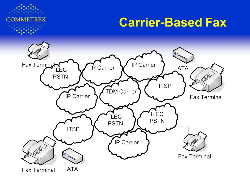 Carrier-Based Fax