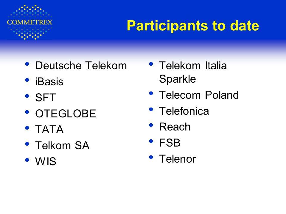 Participants to date Deutsche Telekom iBasis SFT OTEGLOBE TATA Telkom SA WIS Telekom Italia Sparkle Telecom Poland Telefonica Reach FSB Telenor