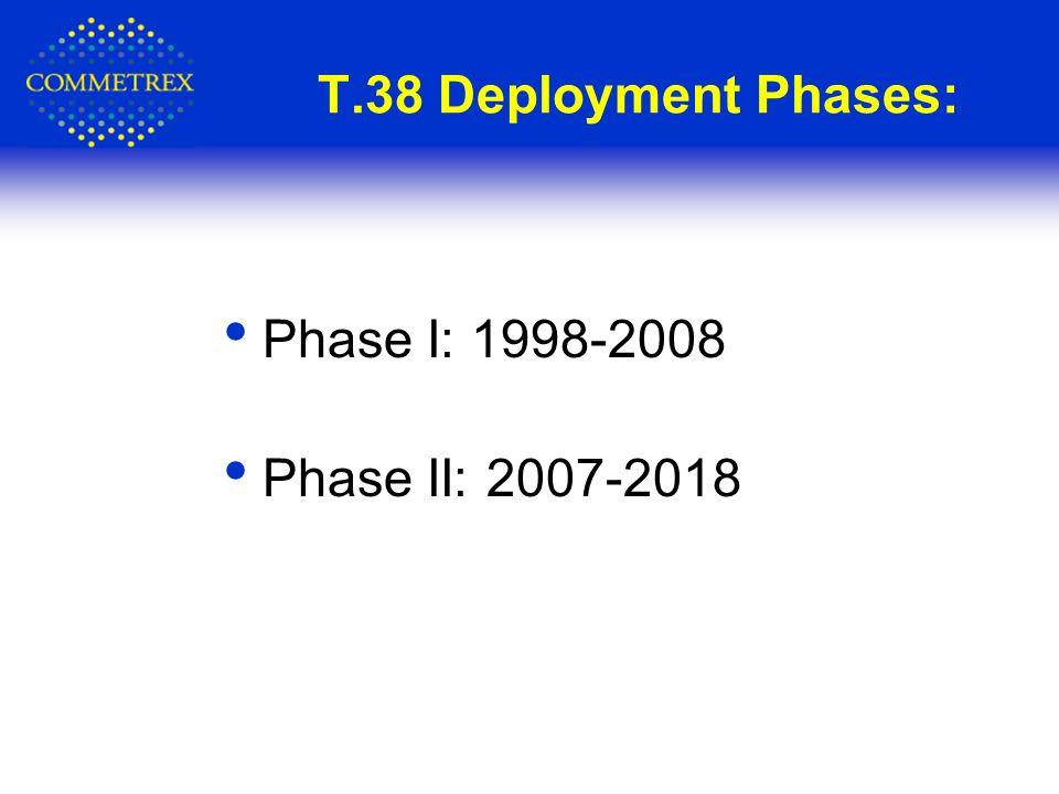 T.38 Deployment Phases: Phase I: 1998-2008 Phase II: 2007-2018