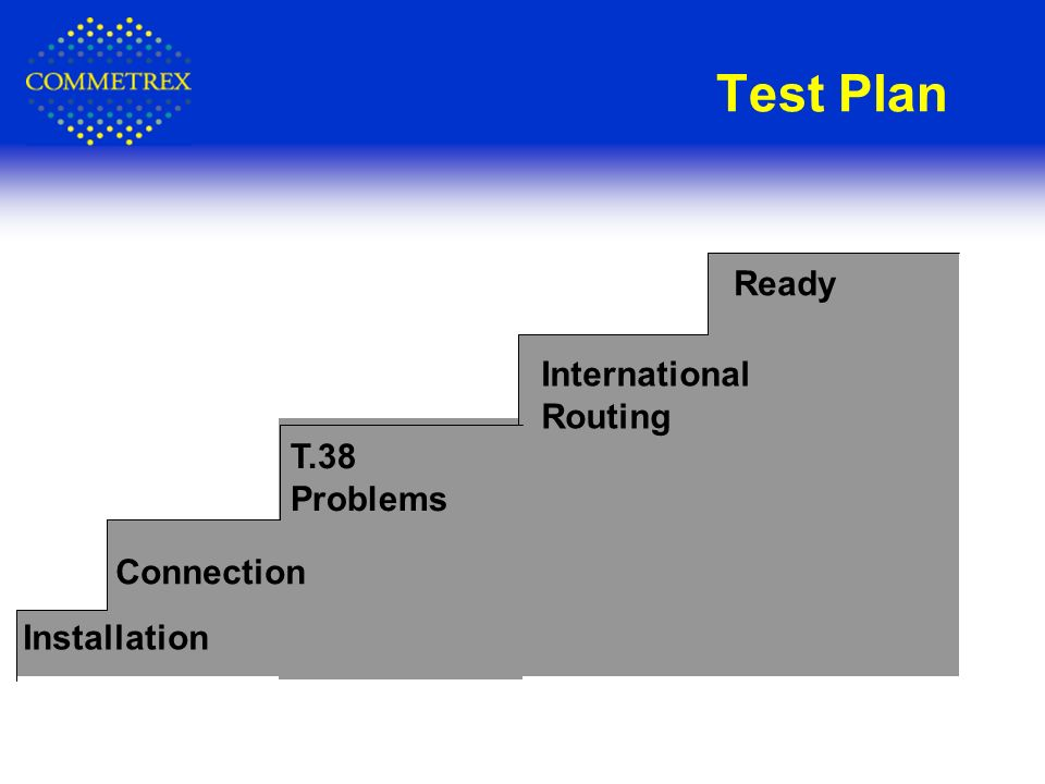 Test Plan Ready International Routing T.38 Problems Connection Installation