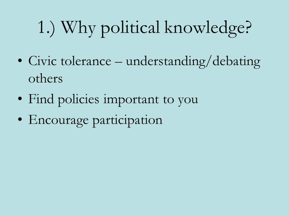 1.) Why political knowledge? Civic tolerance – understanding/debating others Find policies important to you Encourage participation