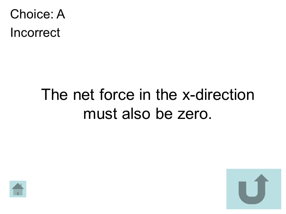 The net force in the x-direction must also be zero. Choice: A Incorrect