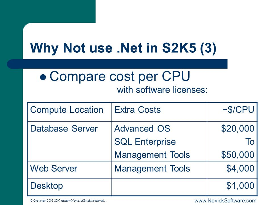 © Copyright 2003-2007 Andrew Novick All rights reserved. www.NovickSoftware.com Why Not use.Net in S2K5 (3) Compare cost per CPU with software license