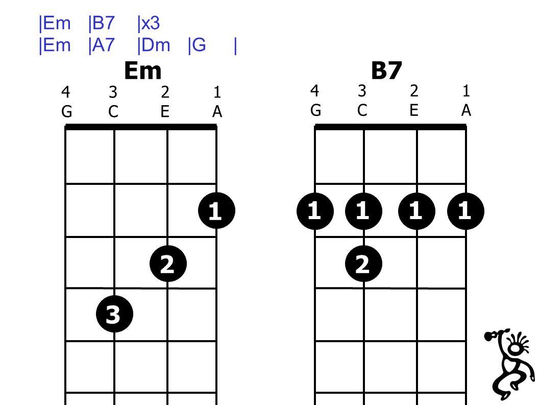Em 4321GCEA4321GCEA B7 4321GCEA4321GCEA 1 |Em |B7 |x3 |Em |A7 |Dm |G | 213 111 2
