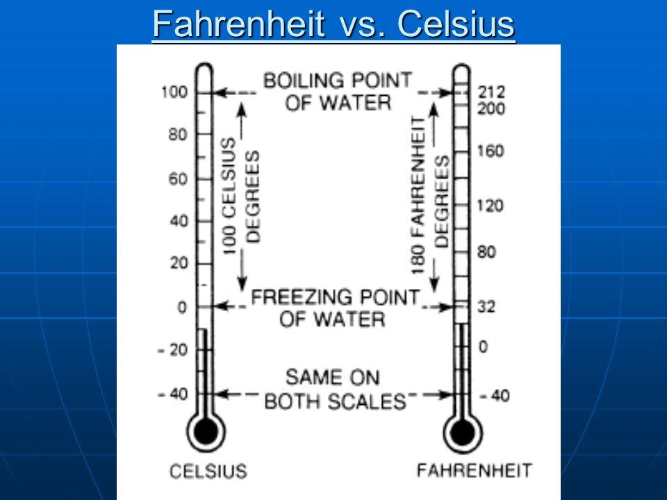 Fahrenheit vs. Celsius