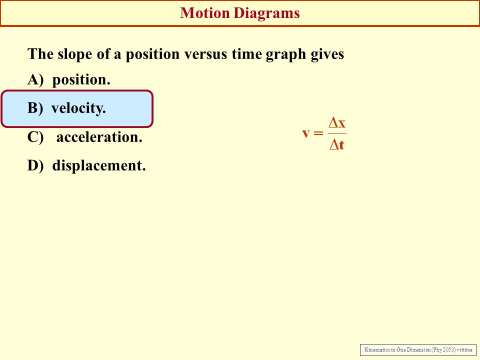 Motion Diagrams Kinematics in One Dimension (Phy 2053) vittitoe The slope of a velocity versus time graph gives A) position.