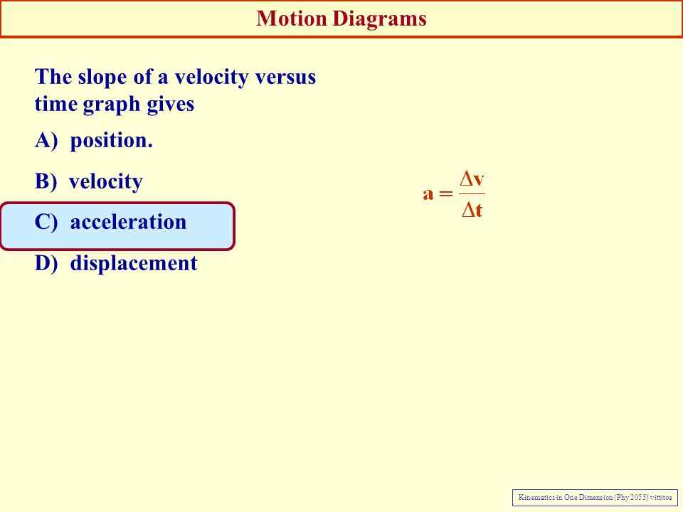Definitions of velocity and acceleration Average velocity Average acceleration One Dimensional Motion with Constant Acceleration Kinematics in One Dimension (Phy 2053) vittitoe