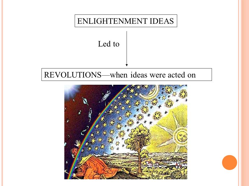 ENLIGHTENMENT IDEAS REVOLUTIONSwhen ideas were acted on Led to