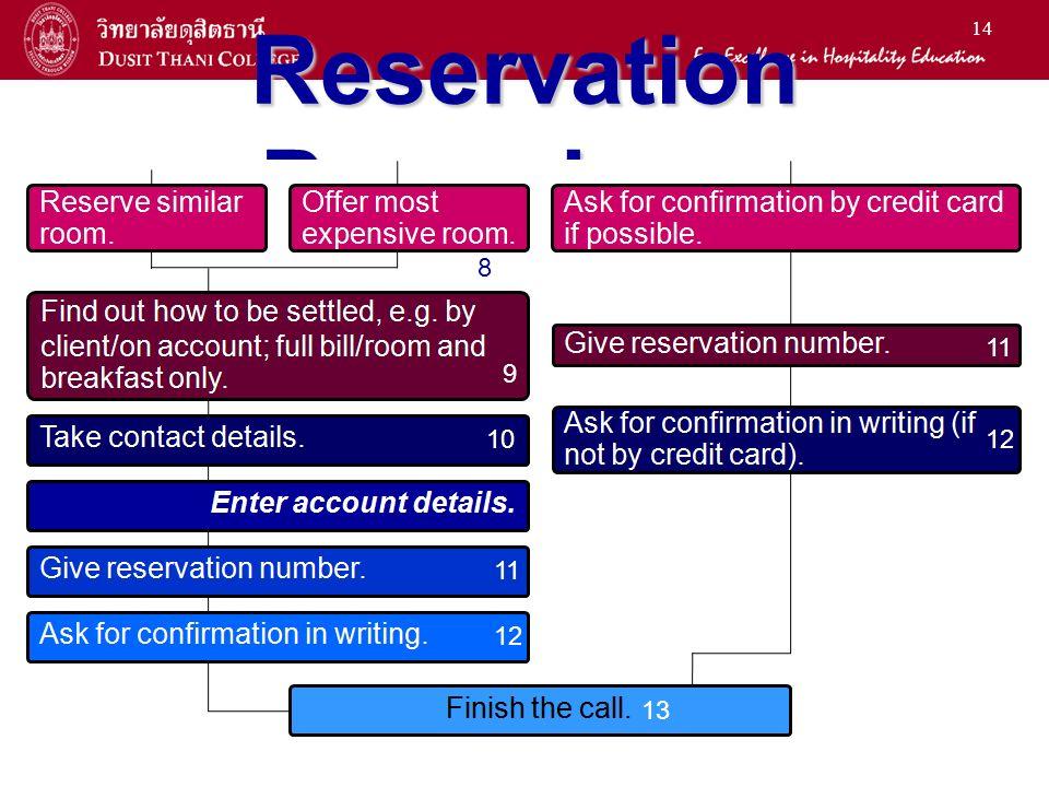 14 Reservation Procedures 8 10 9 11 12 11 12 13