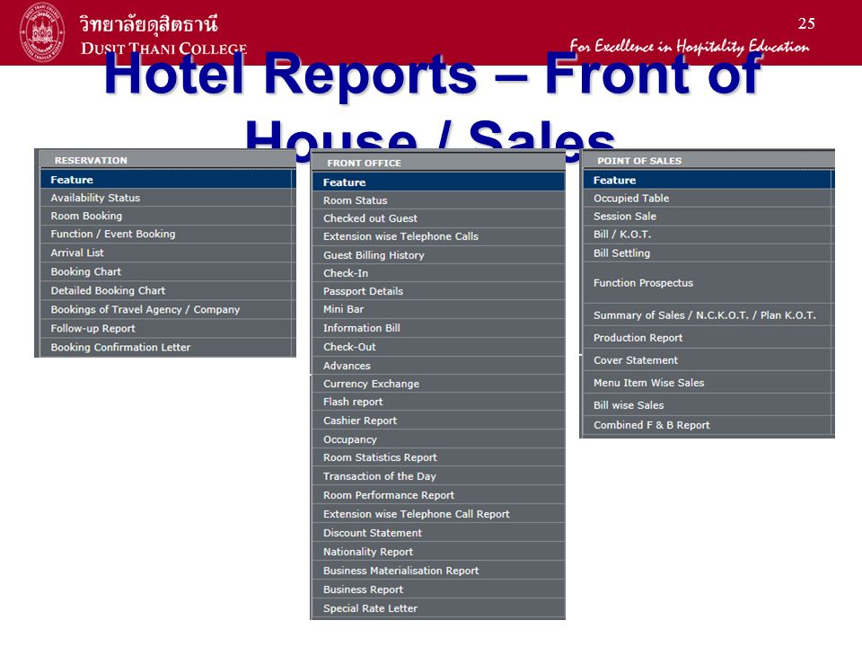 26 Hotel Reports – Back of House Management Information Systems Decision Support Systems Local and Corporate Level