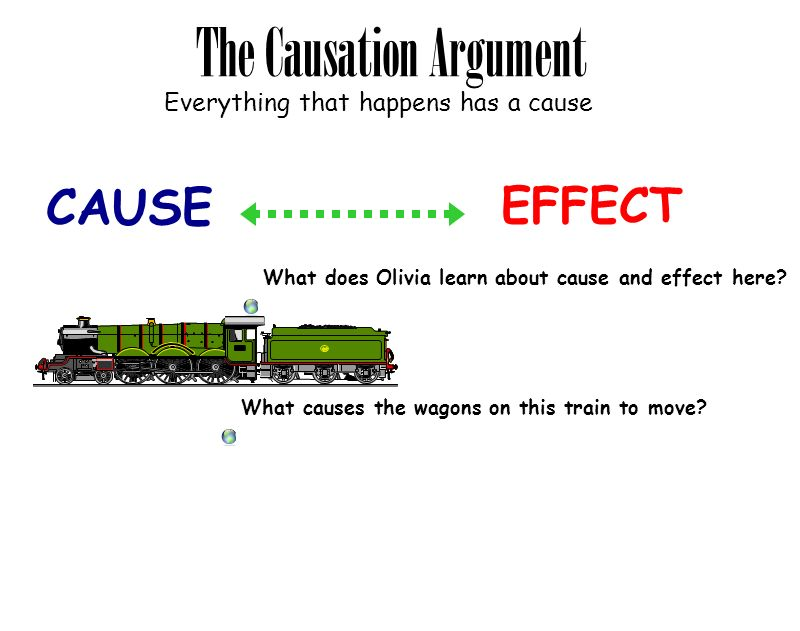 The Causation Argument Everything that happens has a cause What causes the wagons on this train to move? CAUSE EFFECT What does Olivia learn about cau