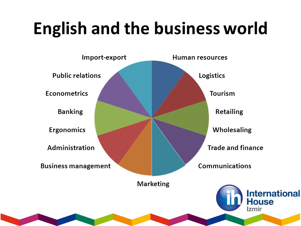 Import-export Human resources Public relations Logistics Econometrics Tourism Banking Retailing Ergonomics Wholesaling Administration Trade and finance Business management Communications Marketing English and the business world