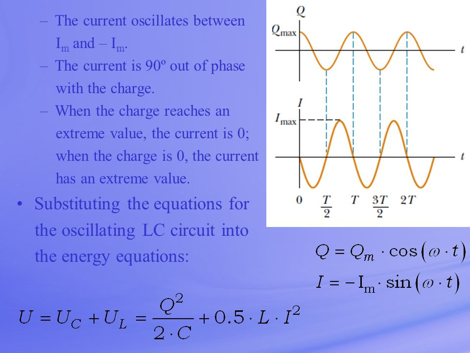 –The current oscillates between I m and – I m. –The current is 90º out of phase with the charge. –When the charge reaches an extreme value, the curren