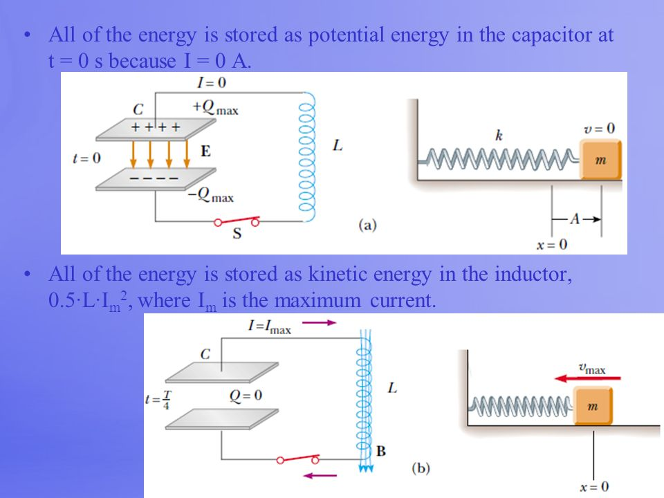 All of the energy is stored as potential energy in the capacitor at t = 0 s because I = 0 A. All of the energy is stored as kinetic energy in the indu