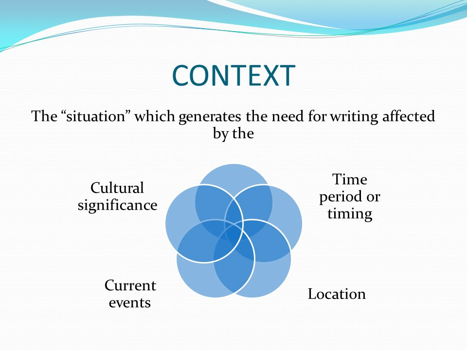 CONTEXT The situation which generates the need for writing affected by the Time period or timing Location Current events Cultural significance