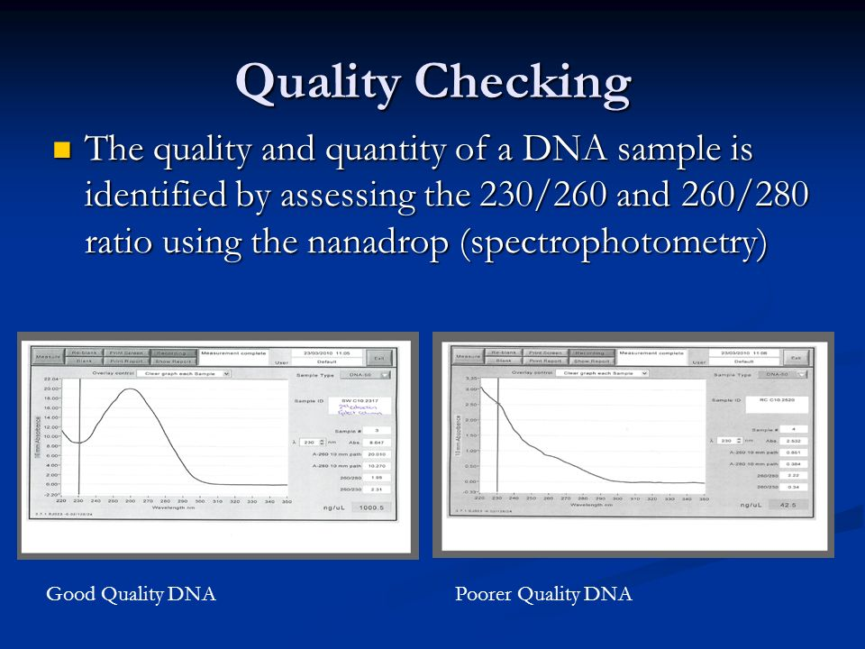 Quality Checking The quality and quantity of a DNA sample is identified by assessing the 230/260 and 260/280 ratio using the nanadrop (spectrophotomet