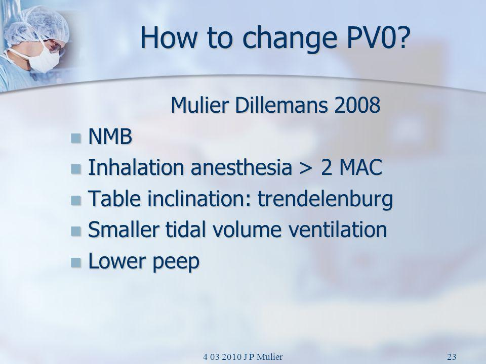 4 03 2010 J P Mulier23 How to change PV0? Mulier Dillemans 2008 NMB NMB Inhalation anesthesia > 2 MAC Inhalation anesthesia > 2 MAC Table inclination: