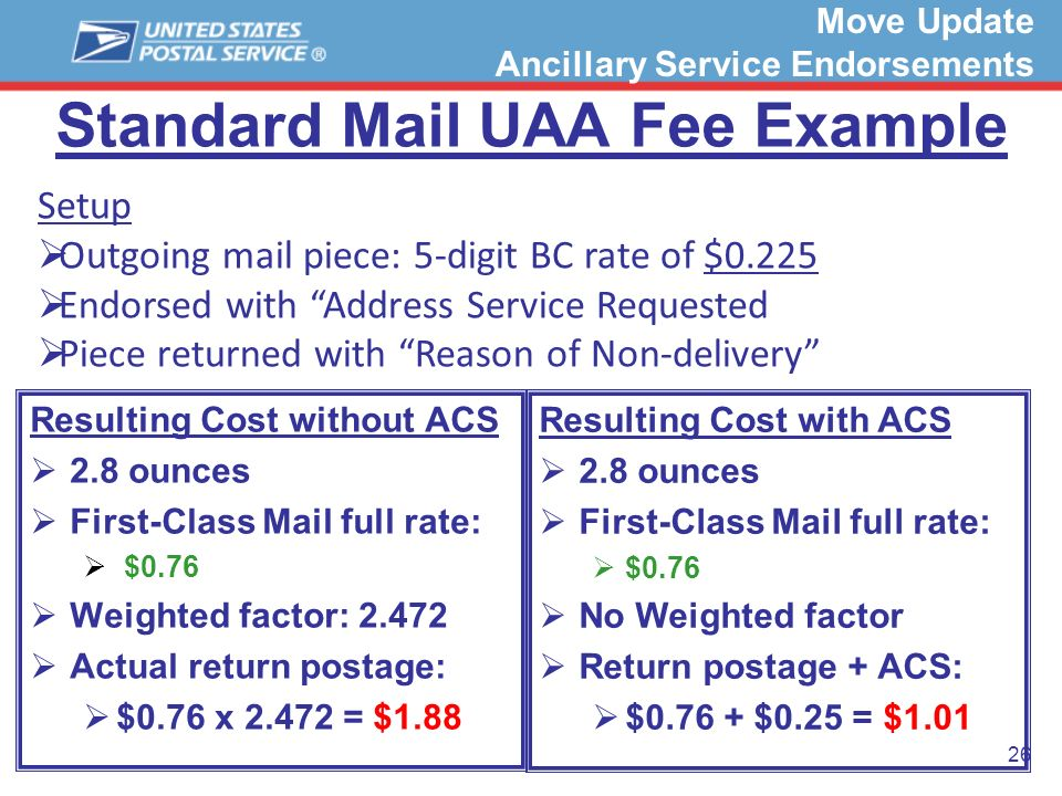 26 Standard Mail UAA Fee Example Resulting Cost without ACS 2.8 ounces First-Class Mail full rate: $0.76 Weighted factor: 2.472 Actual return postage: