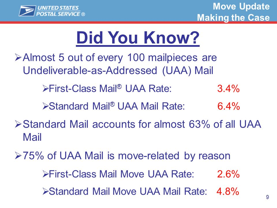 9 Almost 5 out of every 100 mailpieces are Undeliverable-as-Addressed (UAA) Mail First-Class Mail ® UAA Rate: 3.4% Standard Mail ® UAA Mail Rate: 6.4%