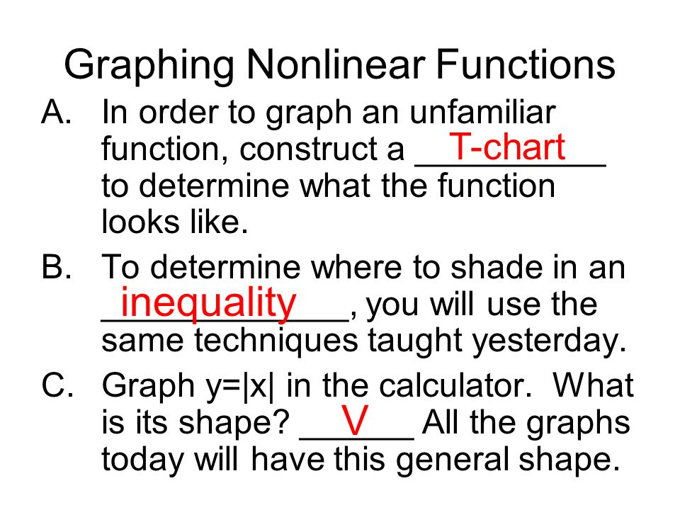 Graphing Nonlinear Functions A.In order to graph an unfamiliar function, construct a __________ to determine what the function looks like. B.To determ