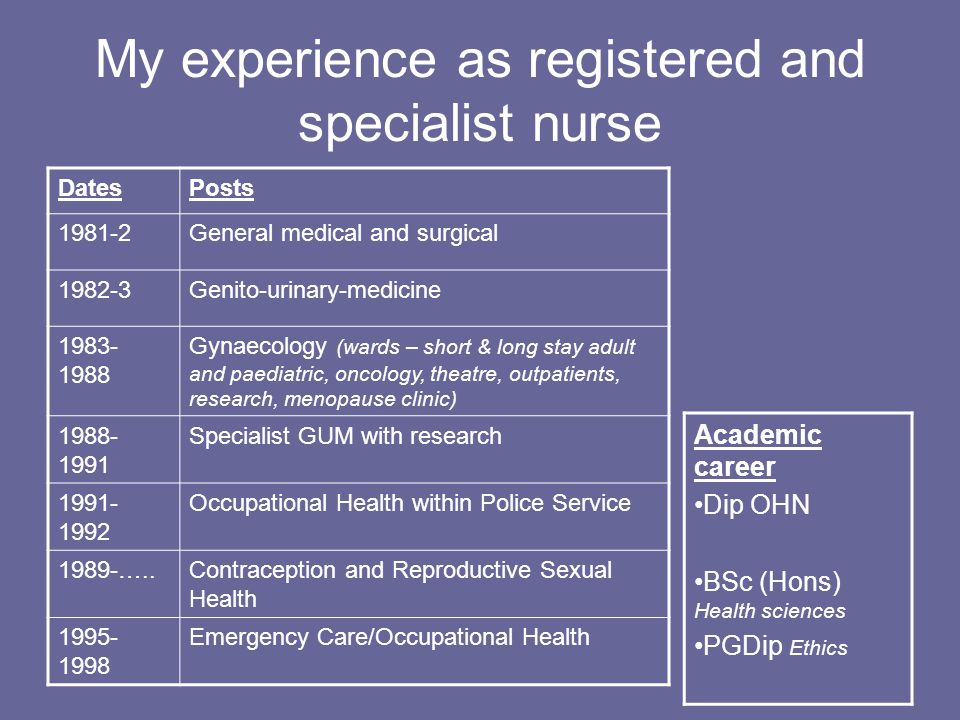 My experience as registered and specialist nurse DatesPosts 1981-2General medical and surgical 1982-3Genito-urinary-medicine 1983- 1988 Gynaecology (wards – short & long stay adult and paediatric, oncology, theatre, outpatients, research, menopause clinic) 1988- 1991 Specialist GUM with research 1991- 1992 Occupational Health within Police Service 1989-…..Contraception and Reproductive Sexual Health 1995- 1998 Emergency Care/Occupational Health Academic career Dip OHN BSc (Hons) Health sciences PGDip Ethics